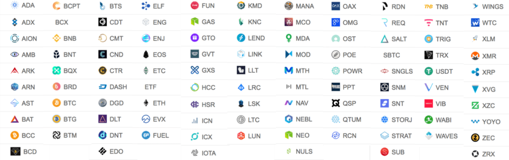binance-coin-list