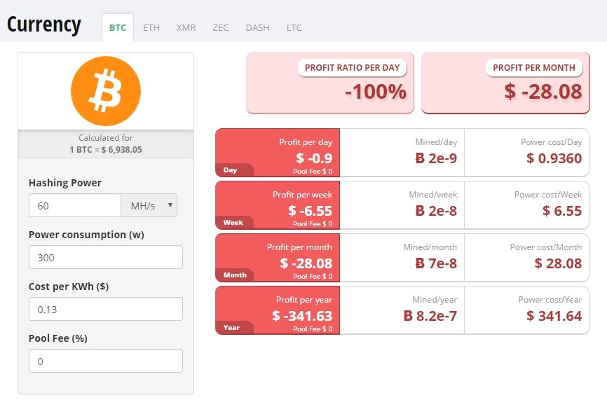rtx-ขุด-bitcoin